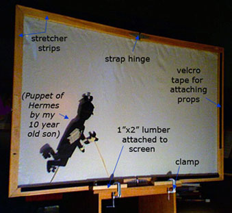 Portable shadow puppet screen made of canvas stretcher bars, clamped to a table