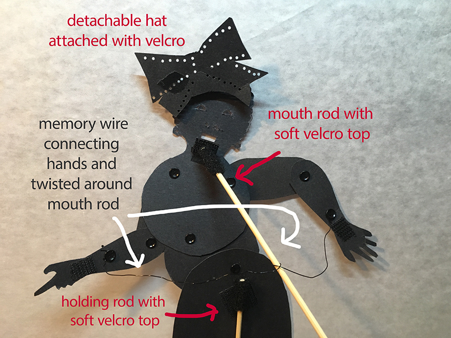 Upper body of the puppet with instructions for dance moves