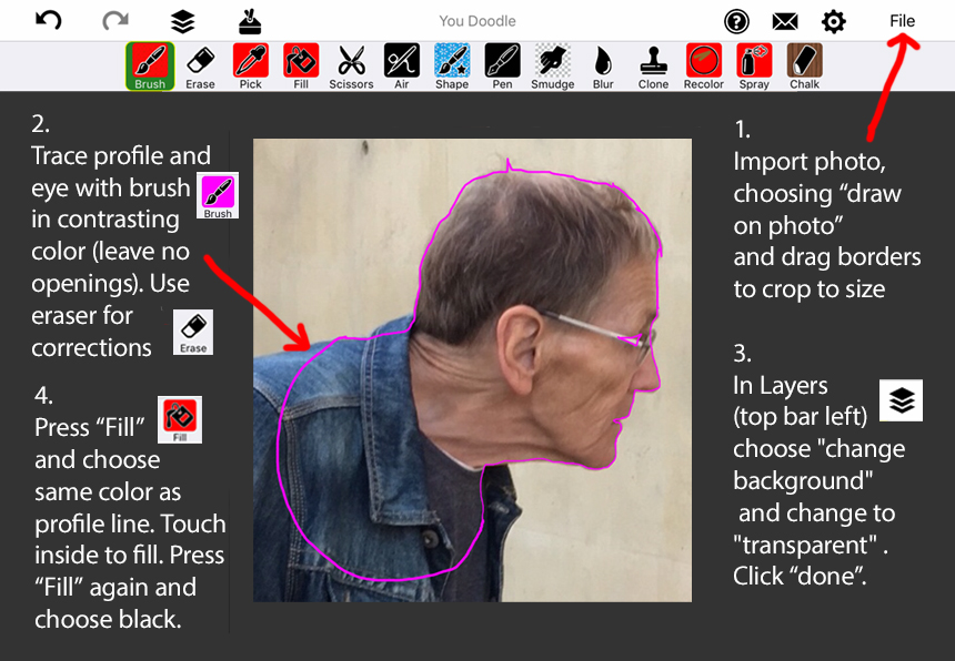 Annotated screenshot of a YouDoodle app summarizing the steps to make a silhouette from a profile photo.
